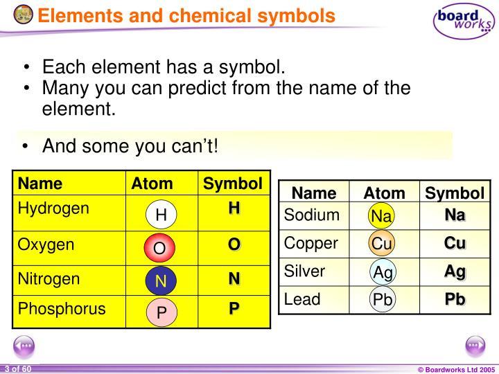 Ppt Ks4 Chemistry Powerpoint Presentation Id6054682