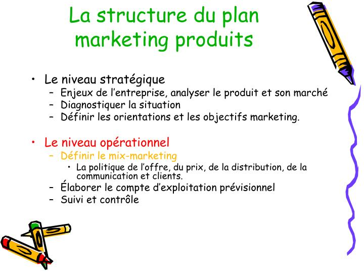 La structure du plan marketing produits