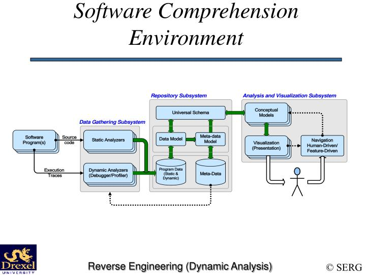 Software Comprehension Environment