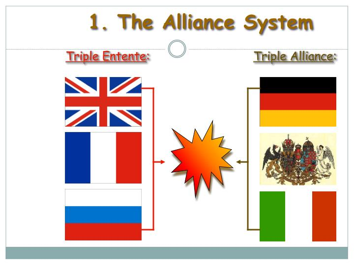 1. The Alliance System