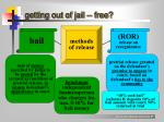 getting out of jail free