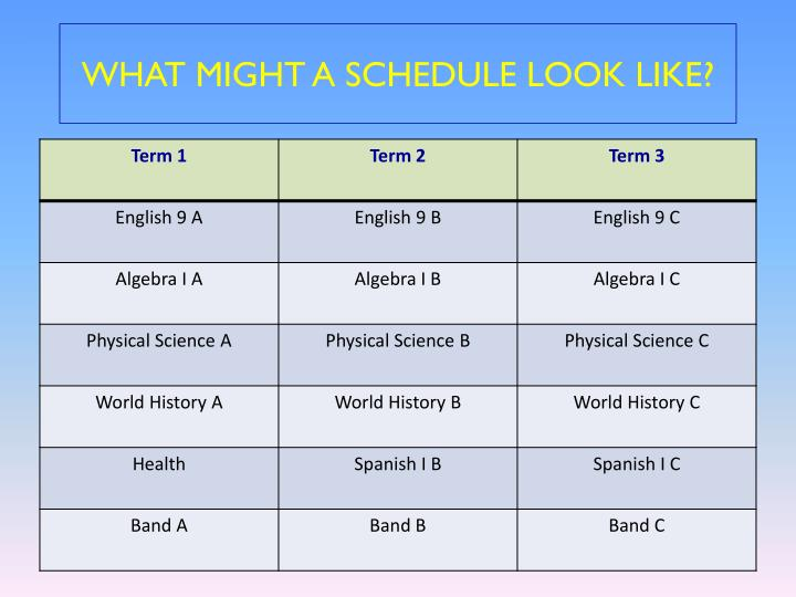 What might a schedule look like?
