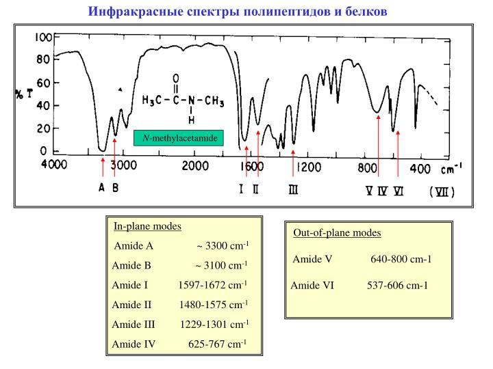 Инфракрасные спектры полипептидов и белков
