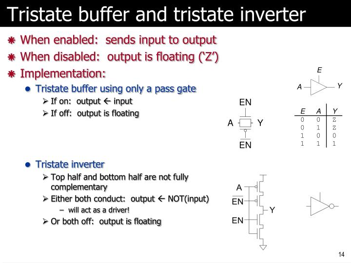 Tristate buffer and