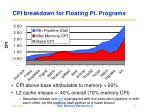cpi breakdown for floating pt programs