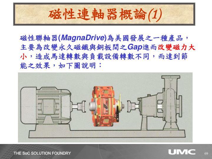 磁性連軸器概論(1)