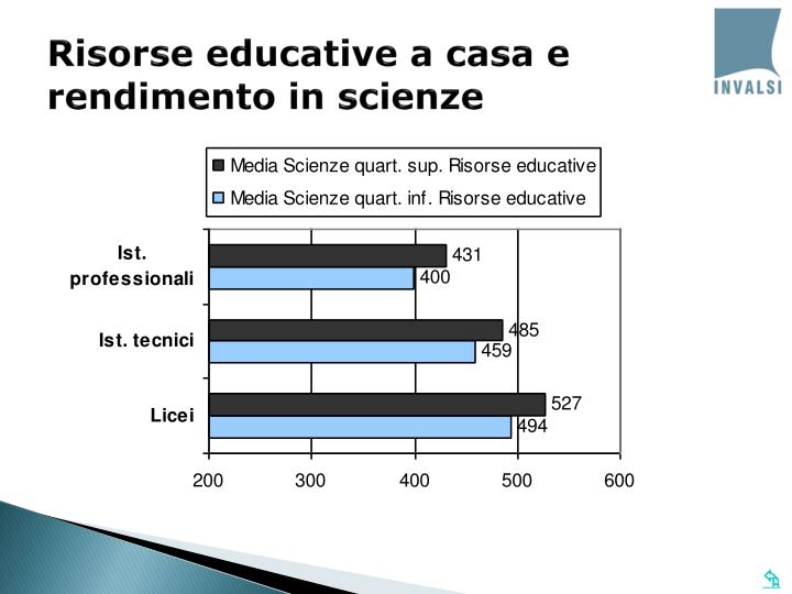 Risorse educative a casa e rendimento in scienze