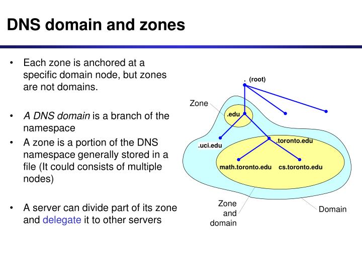DNS domain and zones