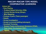 macam macam tipe model cooperative learning