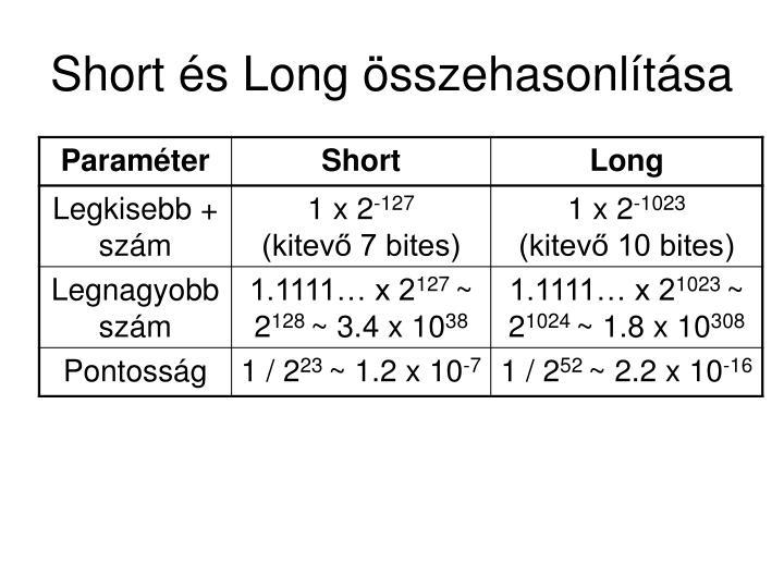Short és Long összehasonlítása
