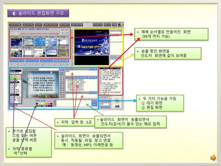 ◐ 슬라이드 편집화면 구조
