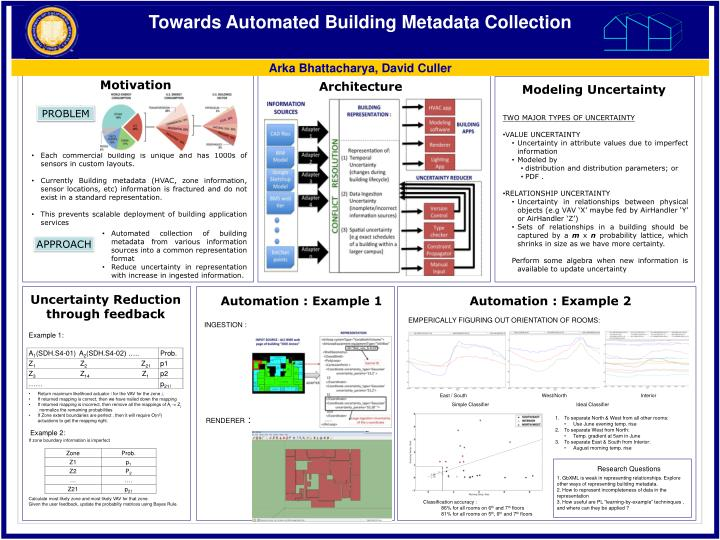 Towards Automated Building Metadata Collection