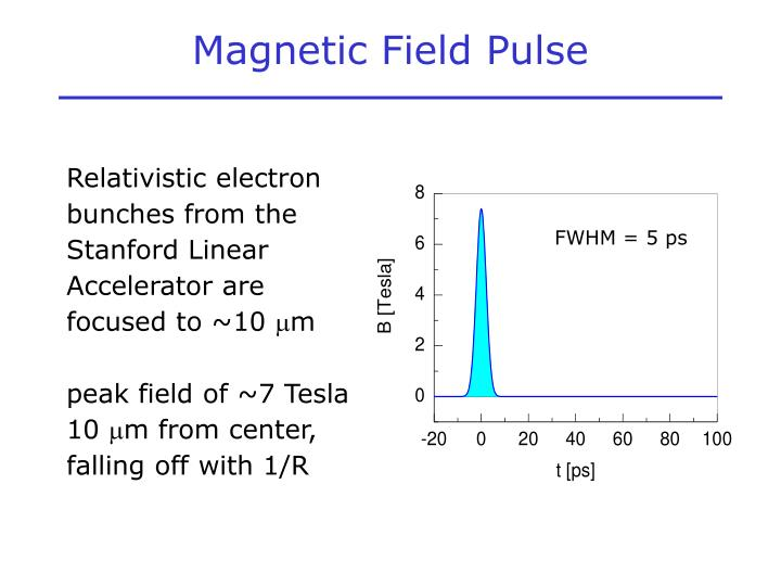 Magnetic field pulse