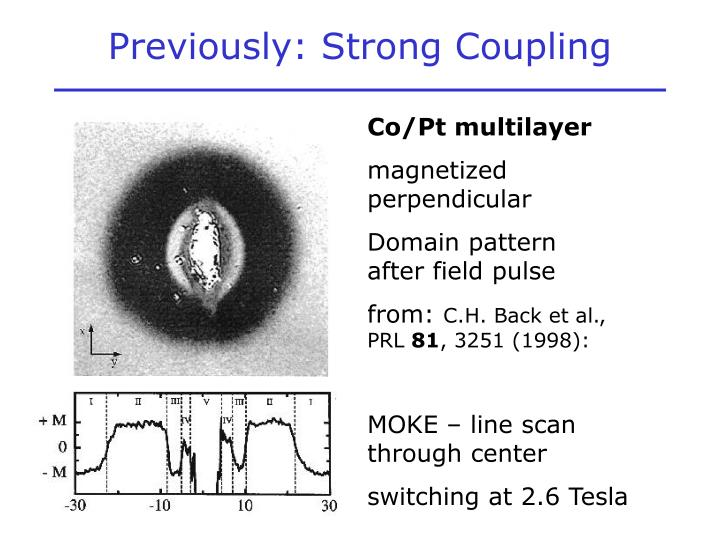 Previously: Strong Coupling