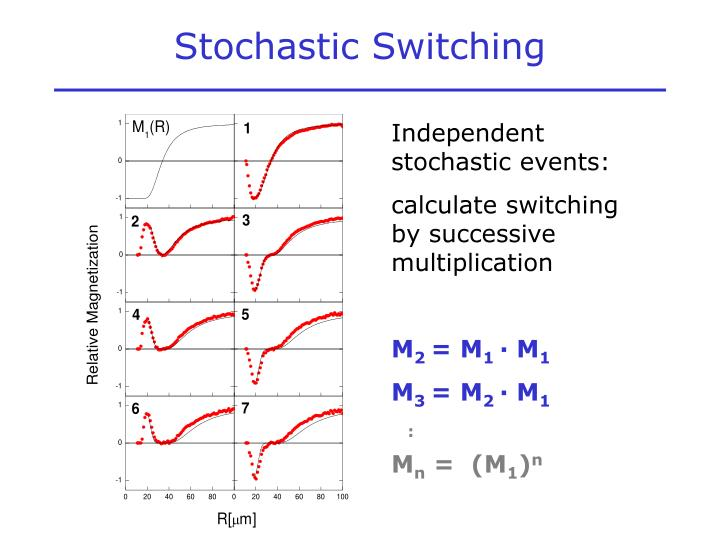 Stochastic Switching