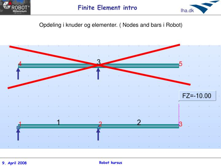 Opdeling i knuder og elementer. ( Nodes and bars i Robot)
