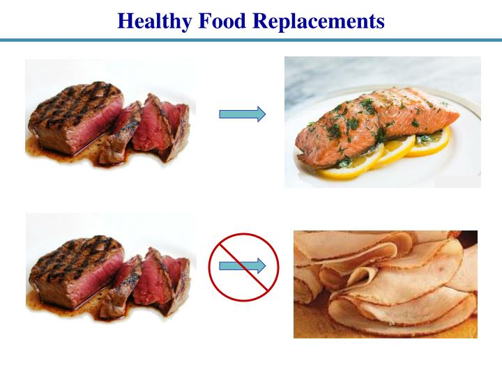 Healthy Food Replacements