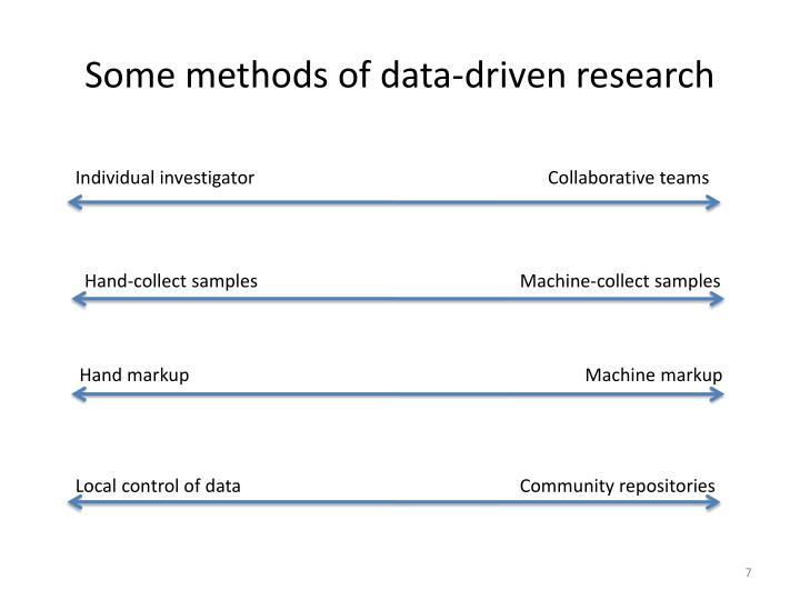 Some methods of data-driven research
