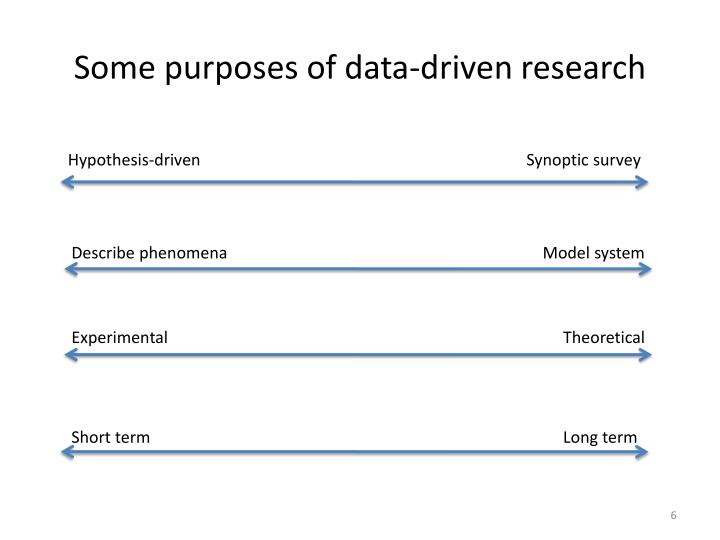 Some purposes of data-driven research