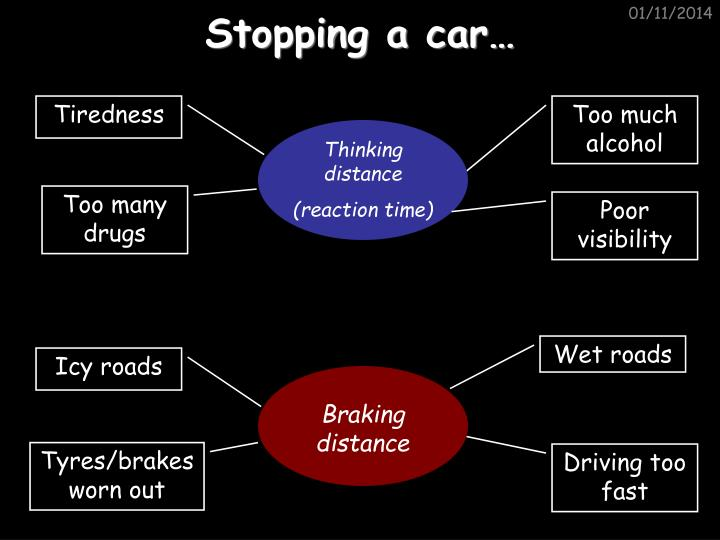 Stopping a car…