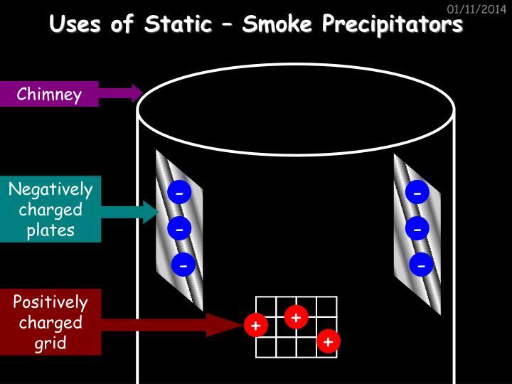 Uses of Static – Smoke Precipitators