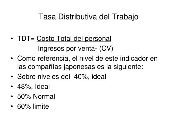Tasa Distributiva del Trabajo