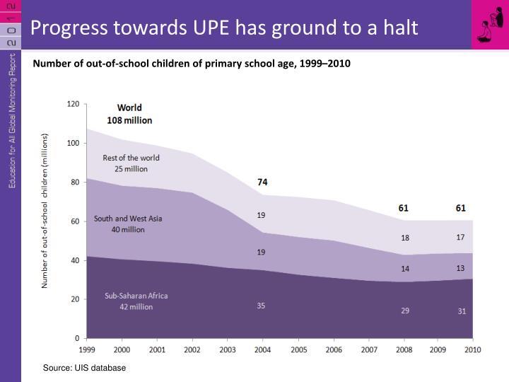 Progress towards UPE has ground to a halt