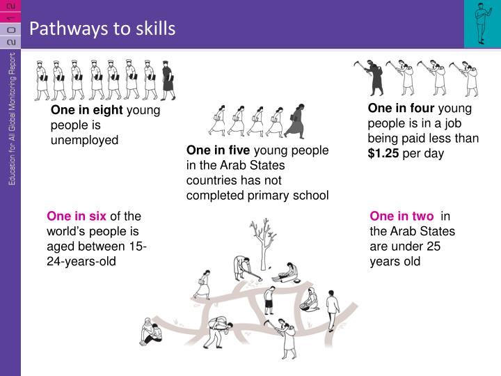 Pathways to skills