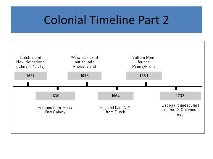 Colonial timeline part 2