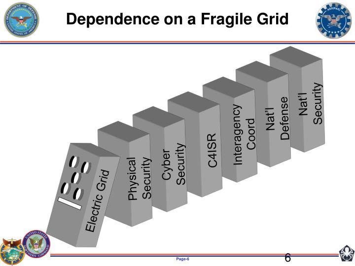 Dependence on a Fragile Grid