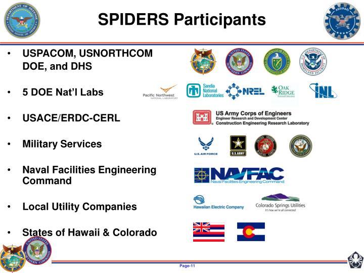 SPIDERS Participants