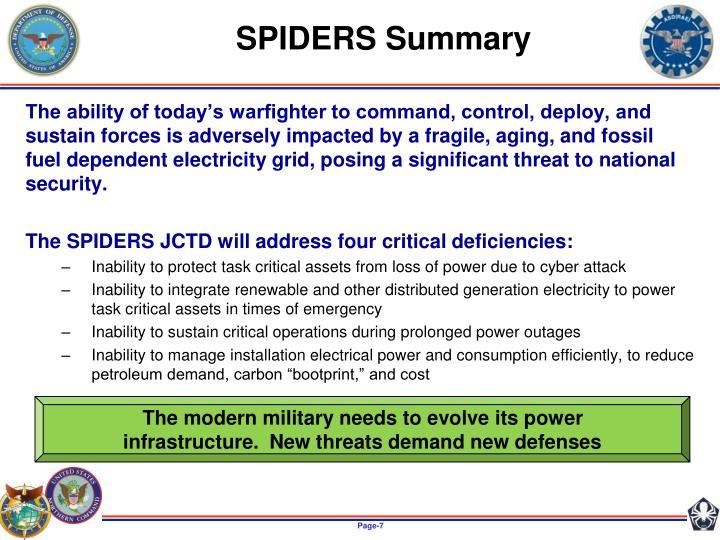 SPIDERS Summary