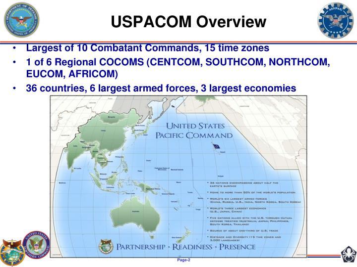 Uspacom overview
