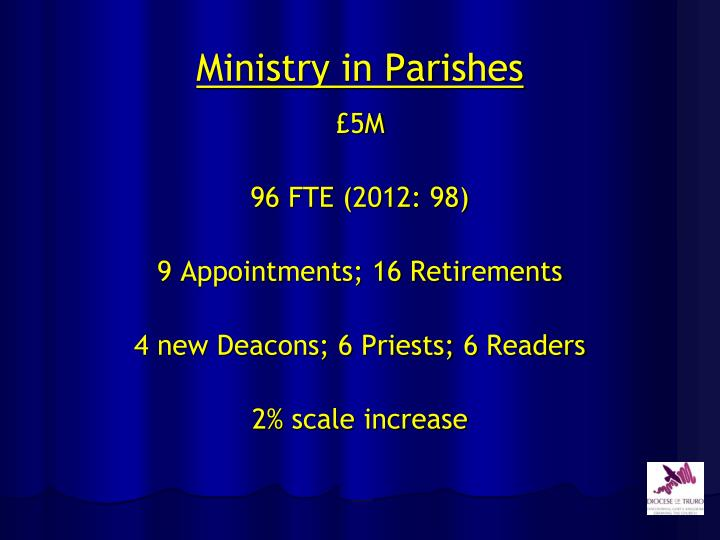 Ministry in Parishes