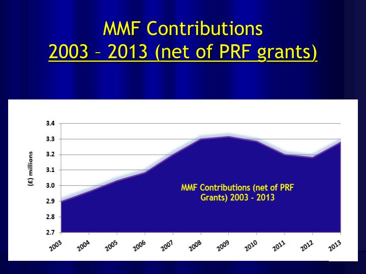 MMF Contributions