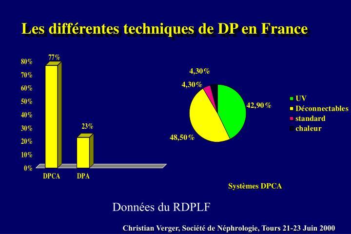 Les différentes techniques de DP en France