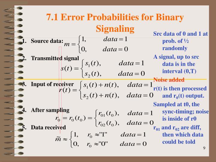 7.1 Error Probabilities for Binary Signaling