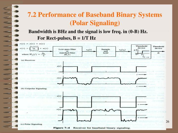 7.2 Performance of Baseband Binary Systems (Polar Signaling)