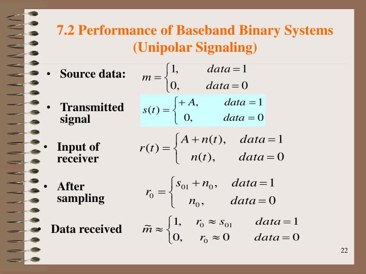 7.2 Performance of Baseband Binary Systems (Unipolar Signaling)