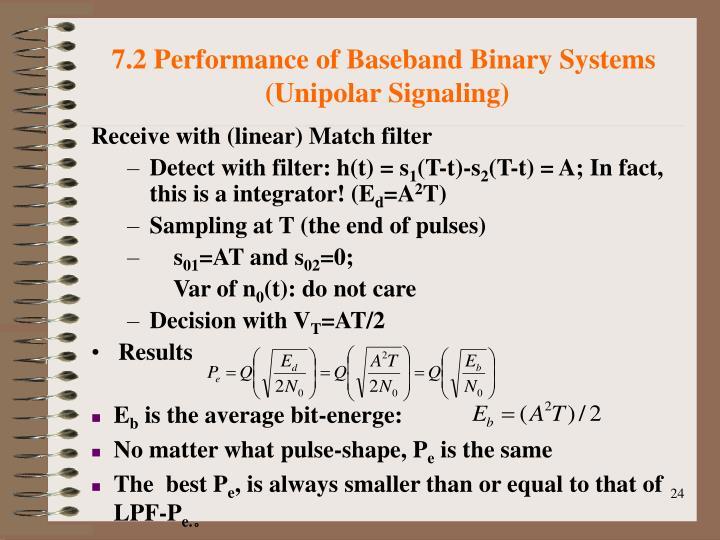 7.2 Performance of Baseband Binary Systems