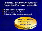 enabling anywhere collaboration connecting people and information