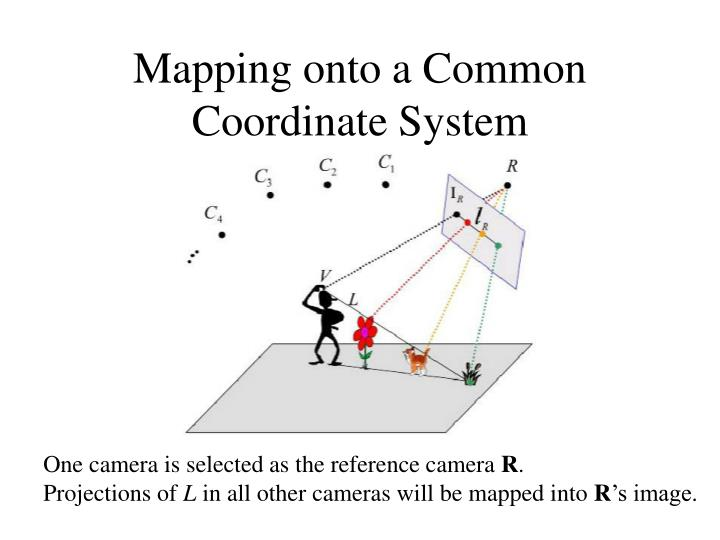 Mapping onto a Common Coordinate System