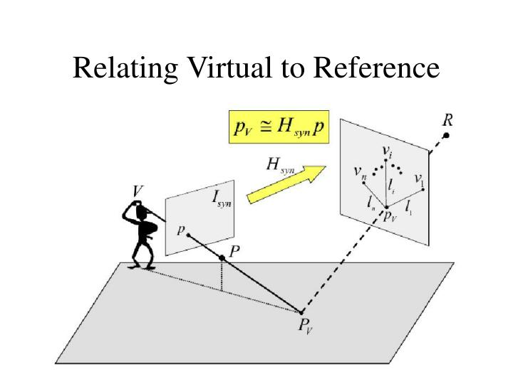 Relating Virtual to Reference
