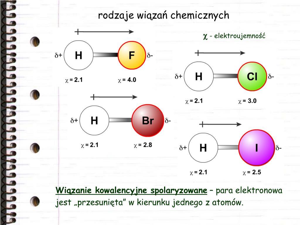 PPT - chemia stosowana I PowerPoint Presentation, free download - ID:6058687