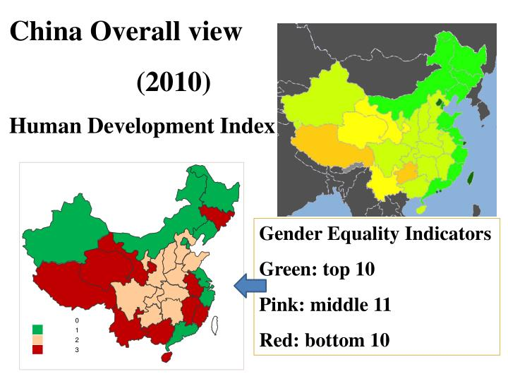 China Overall view
