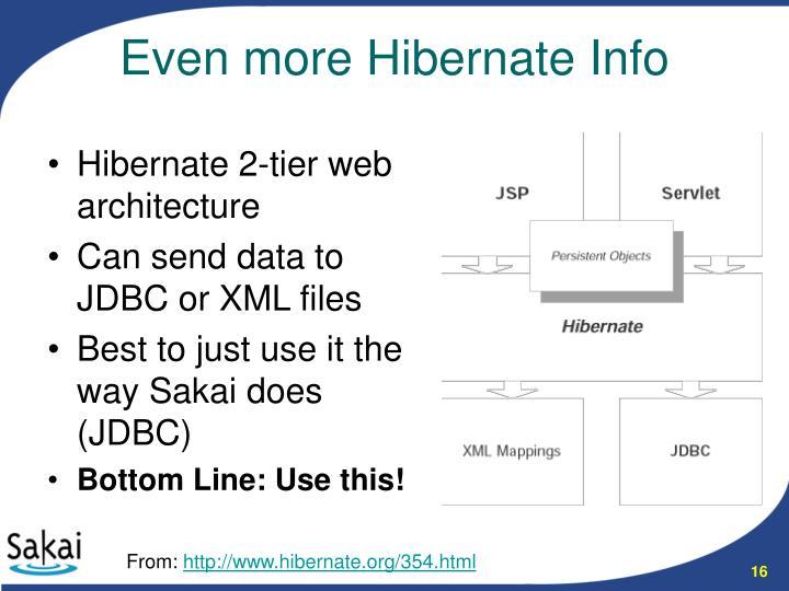 Hibernate 2-tier web architecture
