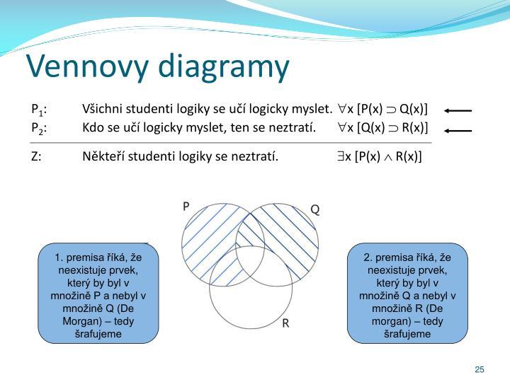 Vennovy diagramy