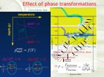 effect of phase transformations