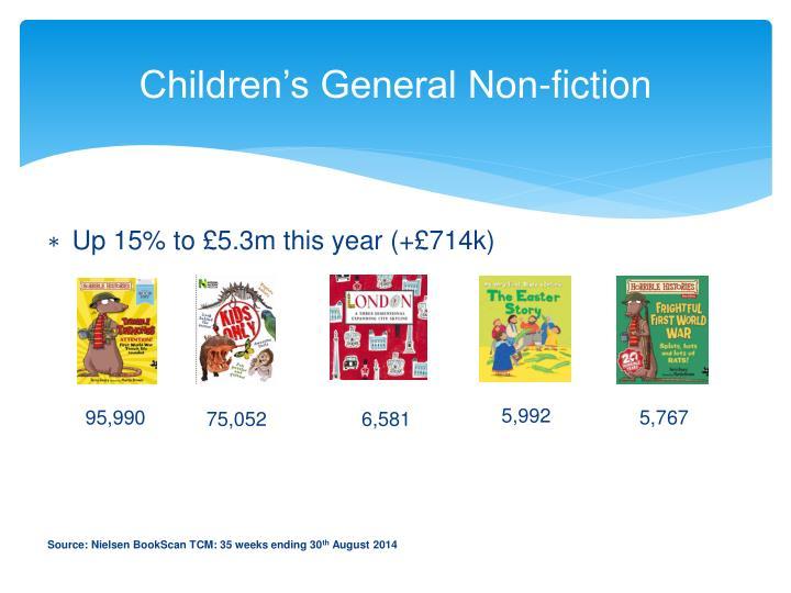 Children's General Non-fiction