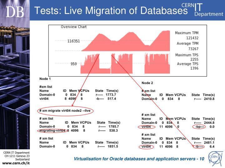 Tests: Live Migration of Databases